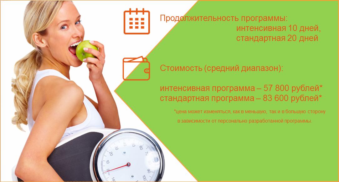 Кто похудел ограничивая питание